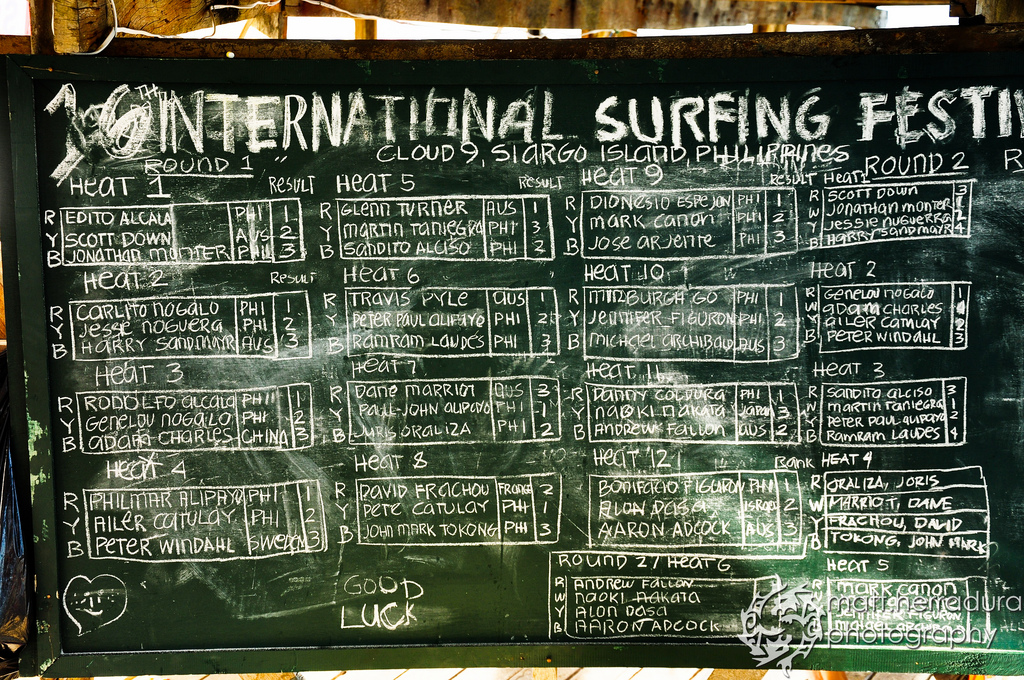 International Surfing Competition Board