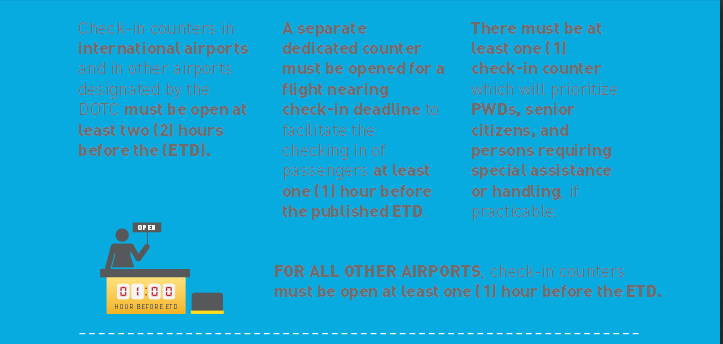 summary of rights of air passengers 3