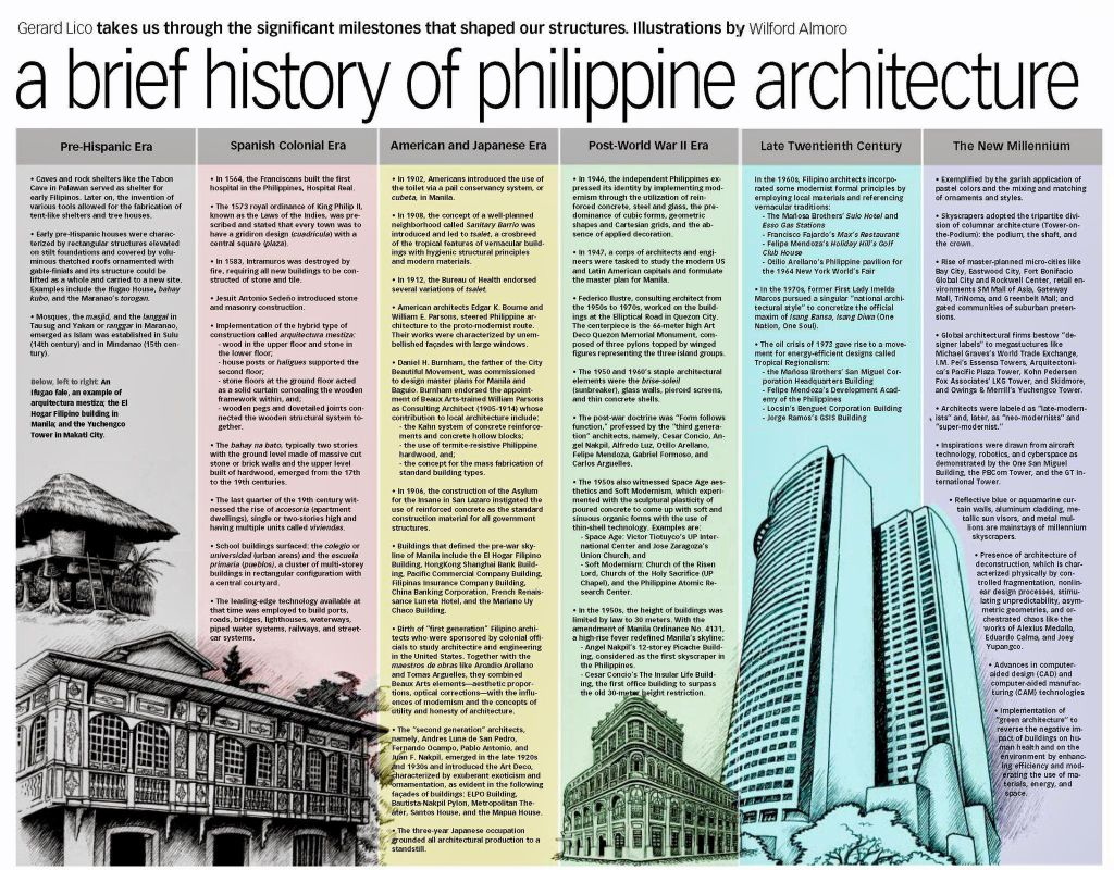 arkitekturang_pilipino illustrated by Wilfred Almoro